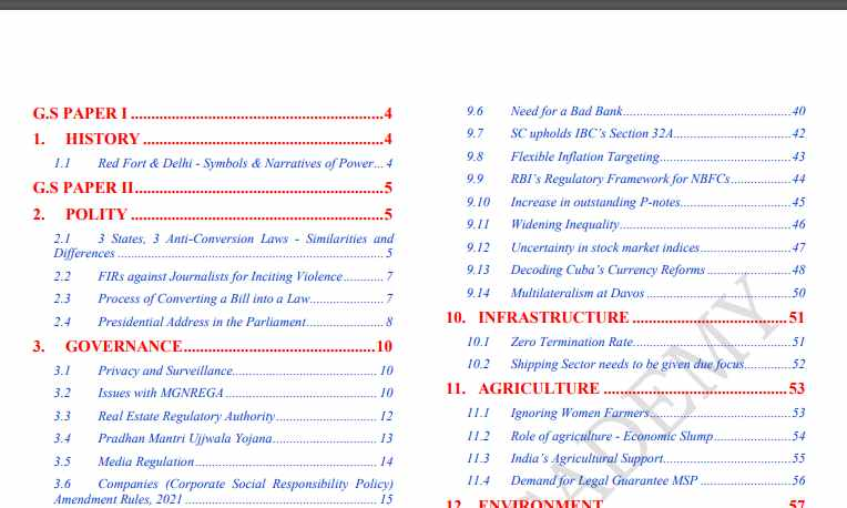You are currently viewing IAS Parliament Current Affairs Magazine January 2021 PDF