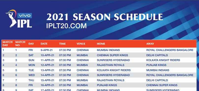 VIVO IPL 2020 Schedule, Team, Venue, Time Table, PDF