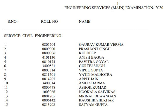 You are currently viewing UPSC IES/ESE Engineering Services 2020 Final Result Declared