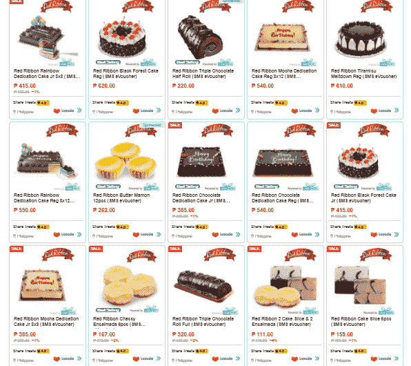 You are currently viewing Red Ribbon Cakes Price List 2021 PDF