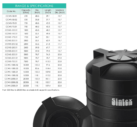 You are currently viewing Sintex Water Tank Price List 2021
