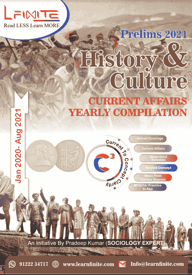 Read more about the article History & Culture Yearly Compilation 2021 PDF